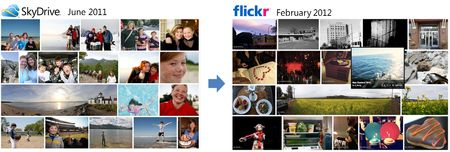 SkyDrive a Flickr