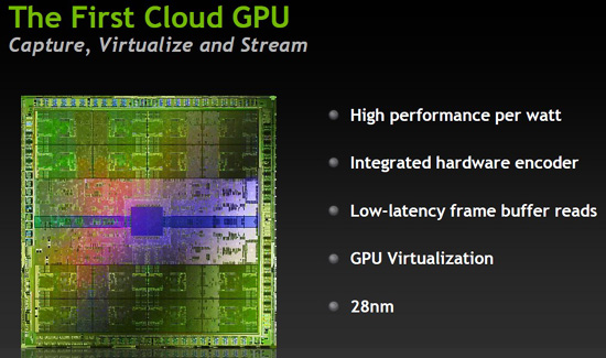 Prezentace k technologii Nvidia GeForce Grid