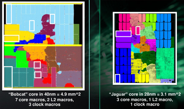 Architektura AMD Jaguar, Hot Chips 2012