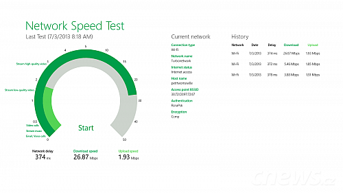 Network Speed Test pro Windows 8