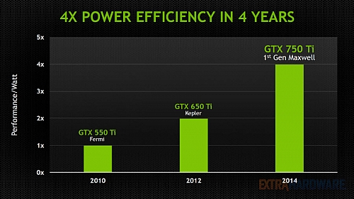 Nvidia GeForce 840M