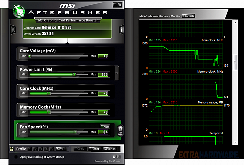 MSI Afterburner: GeForce GTX 970 s Accelero S3 v GTA V
