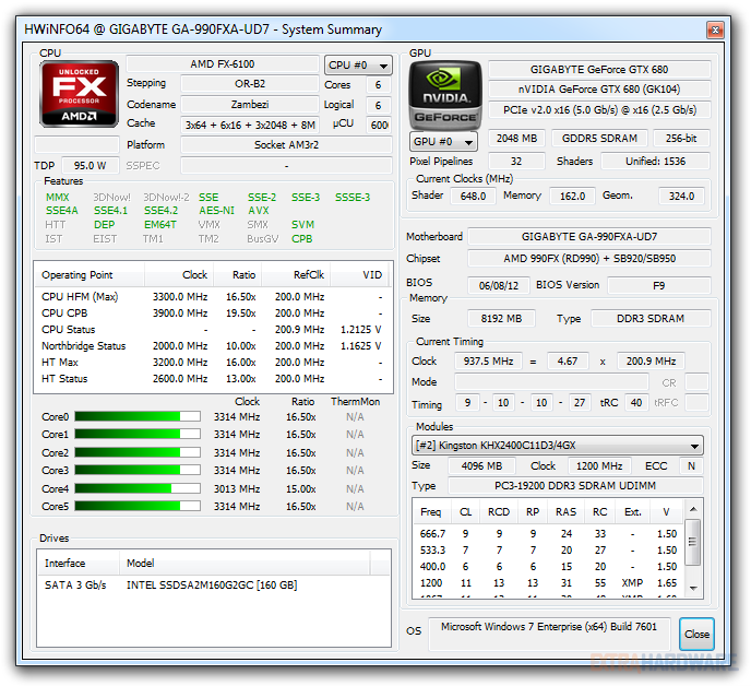 AMD FX-8120 vs. FX-6100 vs. Intel Core i5-3570K