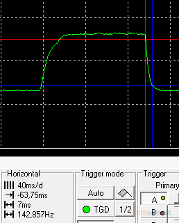 Test HP ZR2740w edice 2012