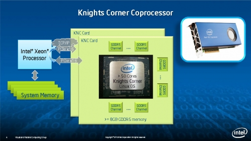 Architektura koprocesoru Intel Xeon Phi - Hot Chips 2012