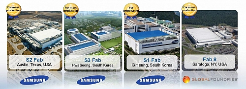 AMD - Samsung - Global Foundries