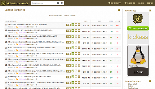 Kickass Torrents se vrací