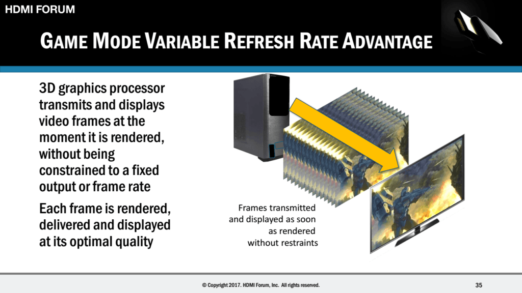 hdmi-21-game-mode-vrr