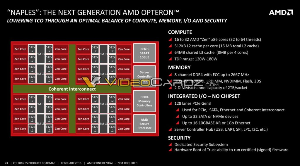 amd-data-center-presentation-18_vc