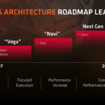amd-gpu-roadmap-fad-2017