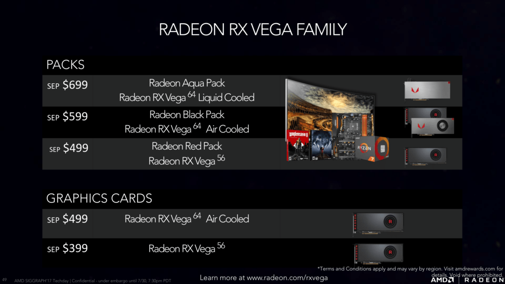 Bundle AMD Radeon Pack