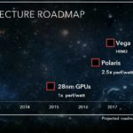 roadmapa_grafickych_architektur_amd_polaris_vega_navi_gdc_2016