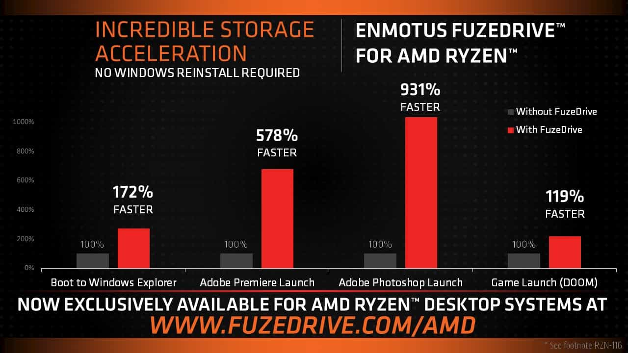 enmotus-fuzedrive-for-ryzen-02