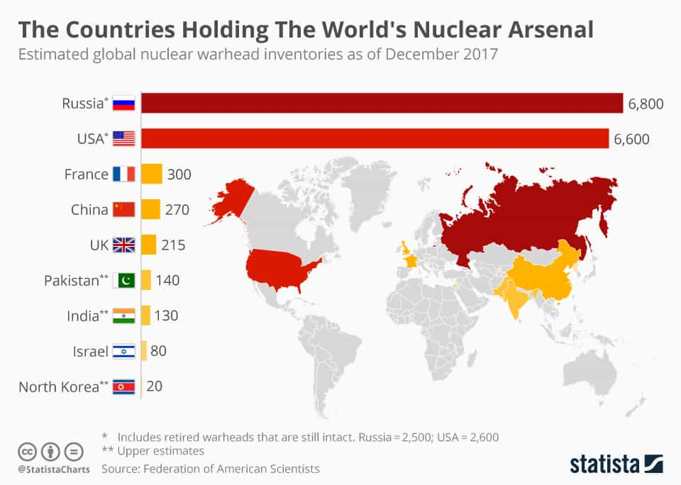 chartoftheday_8301_the_countries_holding_the_world_s_nuclear_arsenal_n
