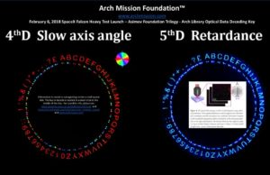 Disk Arch