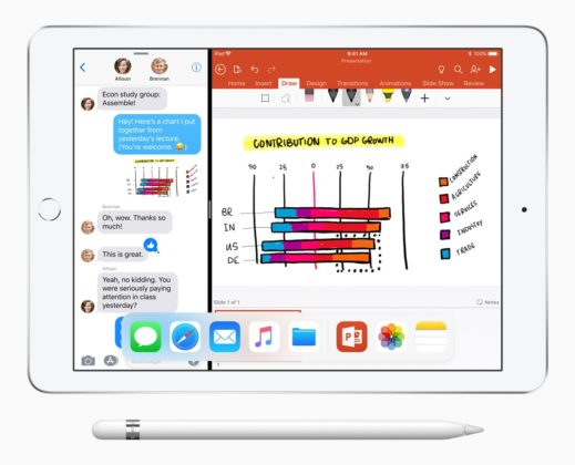 Apple iPad 2018 + Apple Pencil