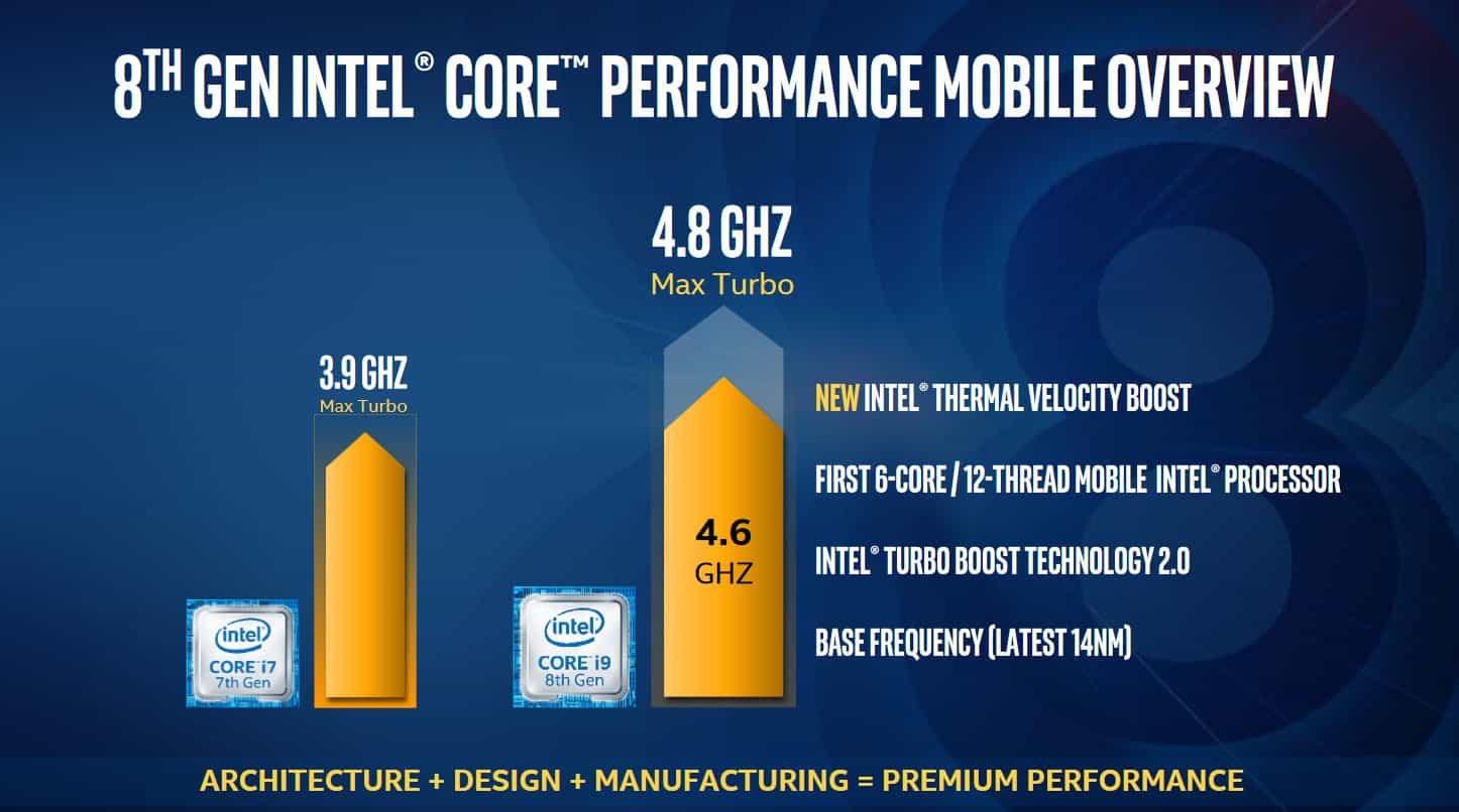 intel-8th-gen-core-coffee-lake-thermal-velocity-boost