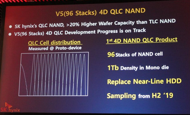 hynix-qlc-nand-toms-hardware
