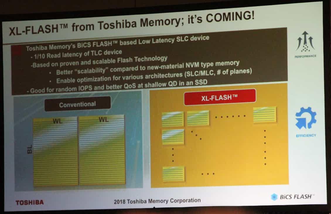 Slajd k paměti XL-Flash od Toshiby, Flash Memory Summit 2018 (Zdroj: Tom's Hardware)