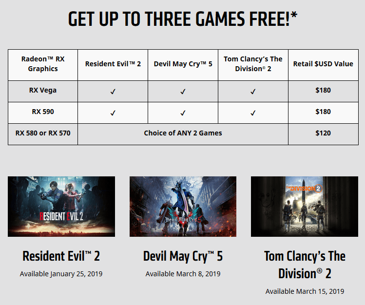 amd-radeon-raise-the-game-fully-loaded-bundle-devil-may-cry5-resident-evil2-division2