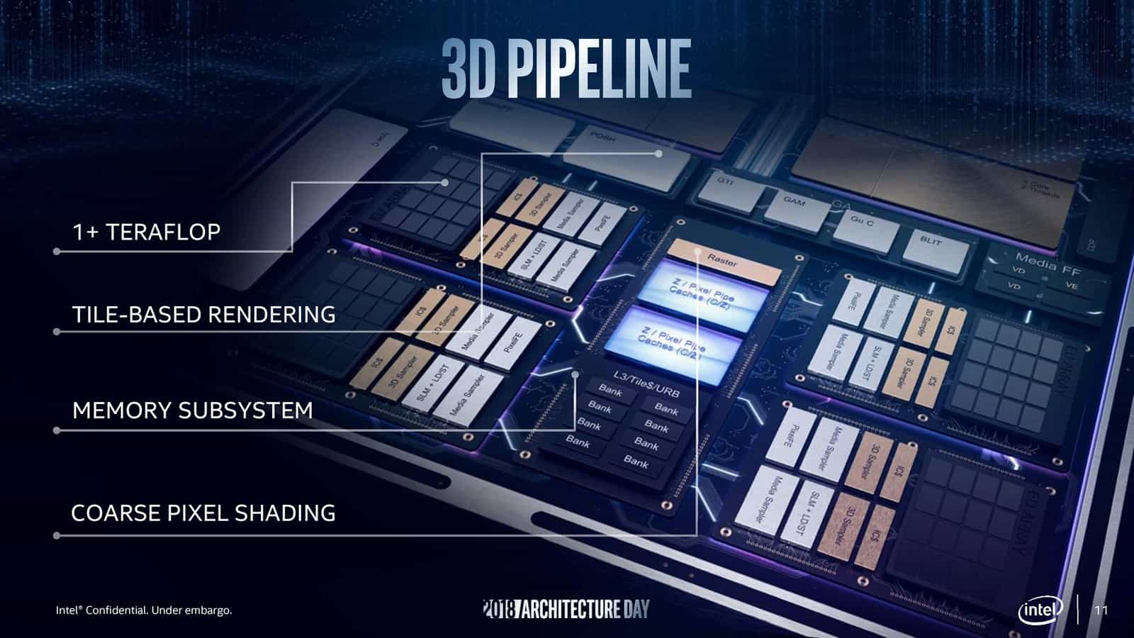 intel-architecture-day-architektura-gpu-gen11-ice-lake-anandtech-01