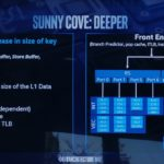 intel-architecture-day-architektura-sunny-cove-anandtech-04