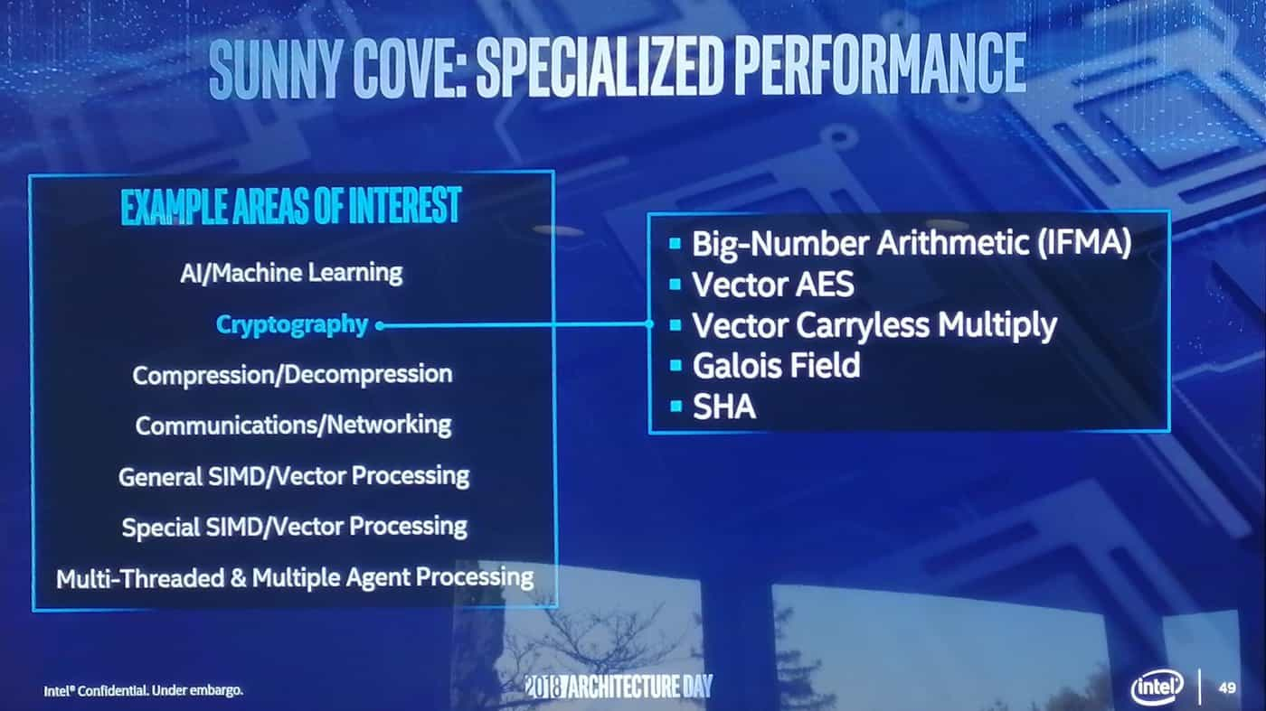 intel-architecture-day-architektura-sunny-cove-anandtech-07