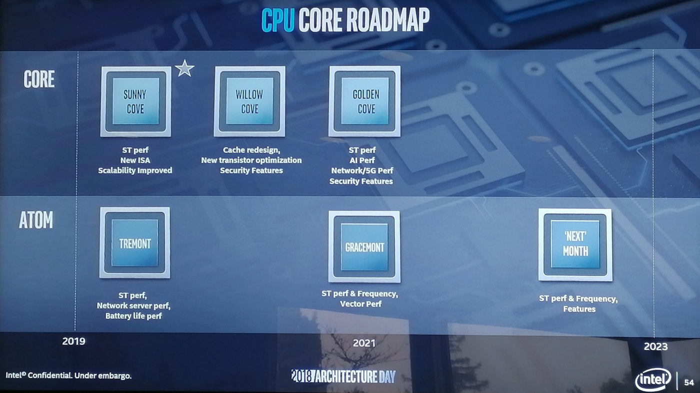 intel-architecture-day-cpu-roadmapa-anandtech-01