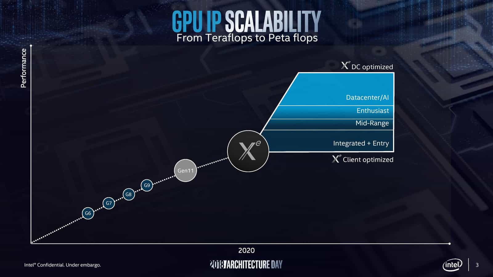 intel-gpu-xe-gen12-tiger-lake-anandtech-01