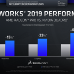 amd radeon pro software for enterprise 19 q1 profesionalni ovladace 03
