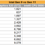 intel ice lake u gpu gen11 gfxbench reddit vykon1