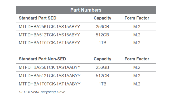 micron 2200 ssd part numbers