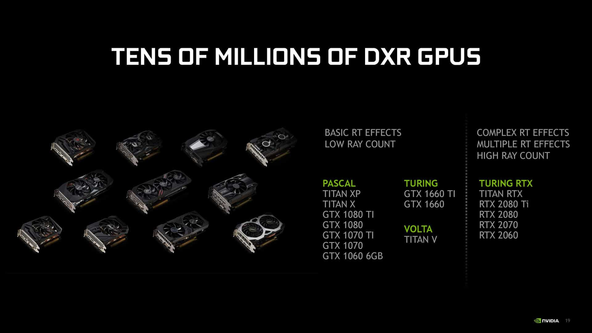nvidia gdc 2019 ray tracing update prezentace anandtech 18