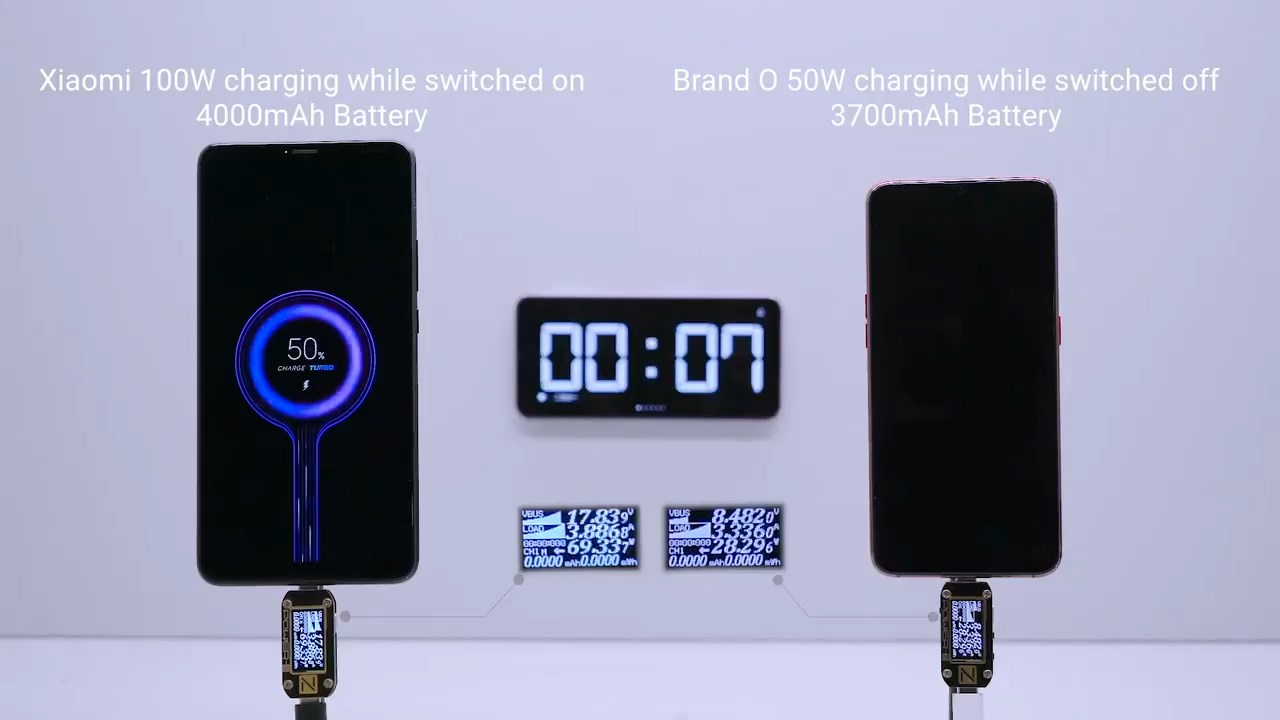 xiaomi 100w charger 4