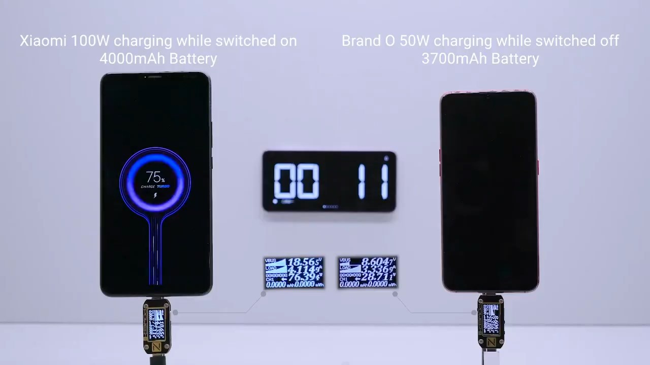 xiaomi 100w charger 5