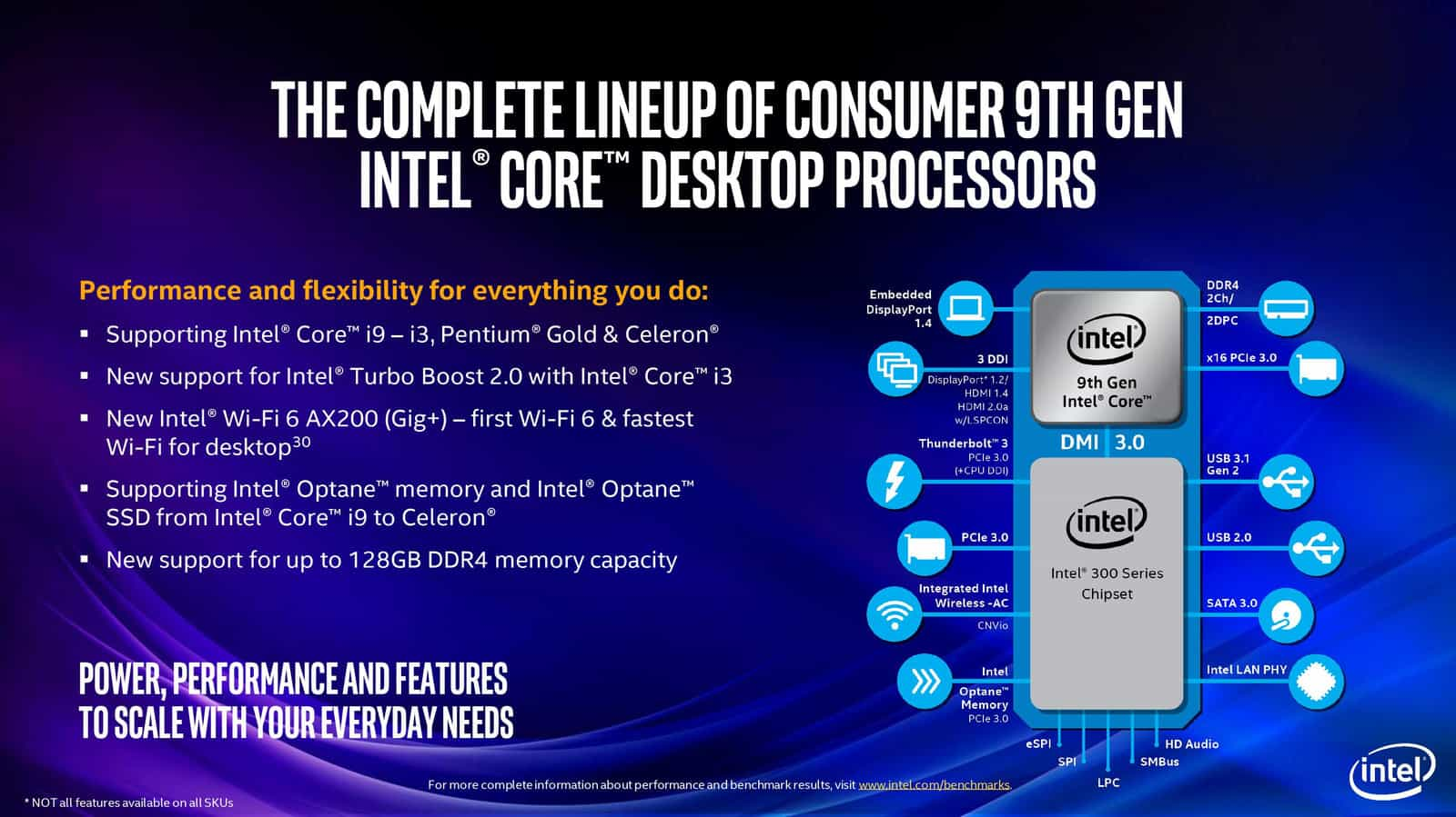 intel core 9 generace coffee lake refresh slide
