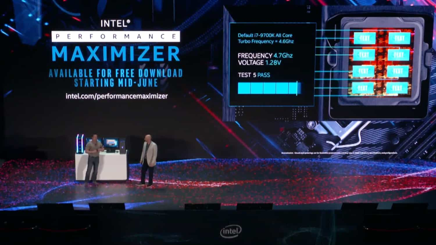 Demo utility Intel Performance Optimizer na Computexu 2019