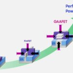 Samsung 3nm proces s MBCFETy 3GAE 02