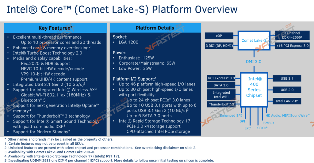 intel comet lake lga 1200 XFastest 1