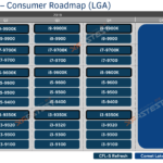 intel comet lake lga 1200 XFastest roadmapa 1