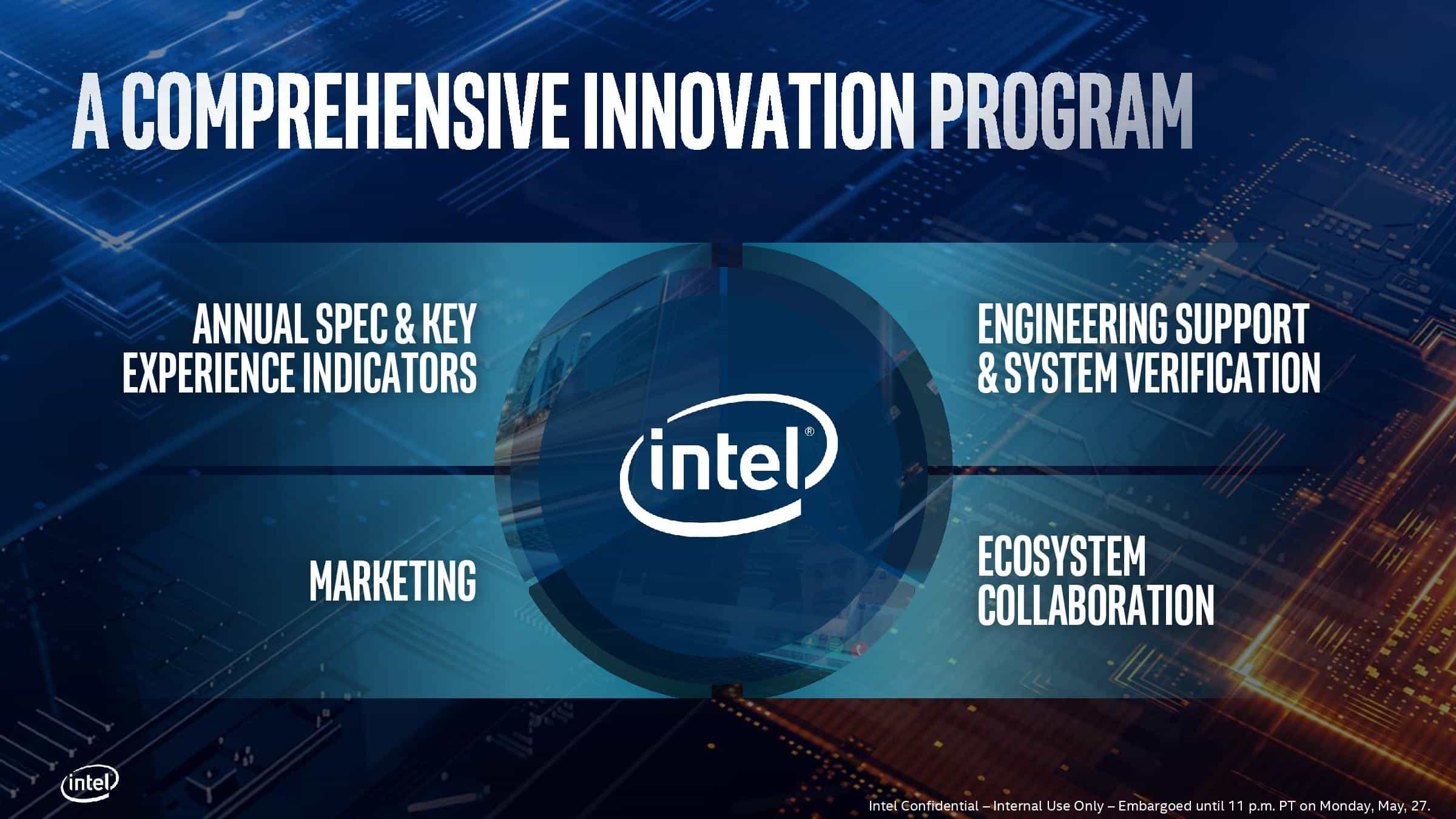 Intel Project Athena 03