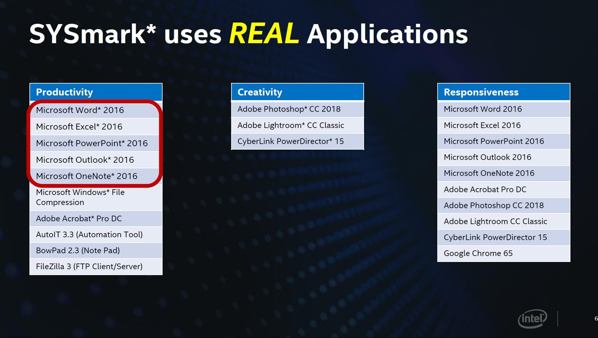 Intel anti AMD prezentace Real Usage Guidelines 03