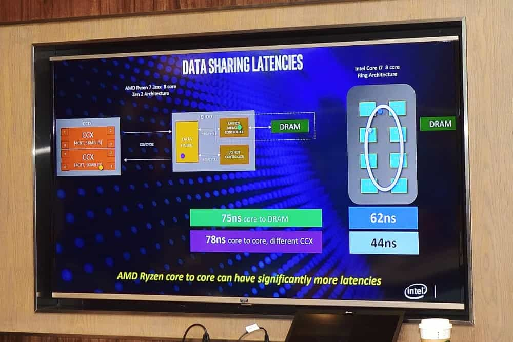 Intel anti AMD prezentace Real Usage Guidelines 08