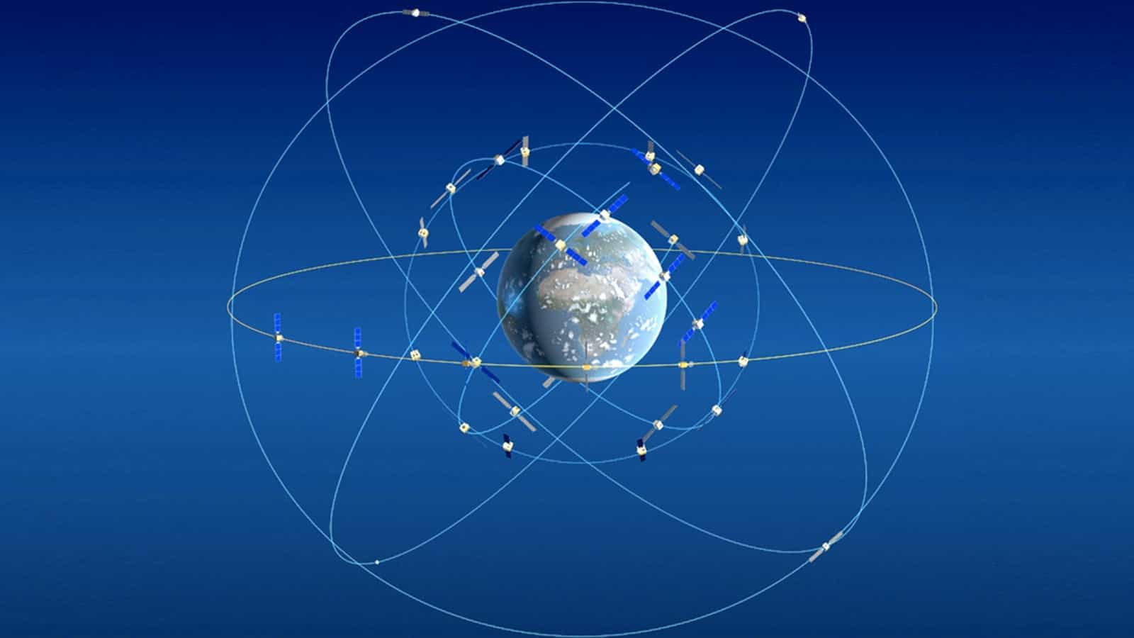 BeiDou vs. GPS vs. Glonass vs. Galileo