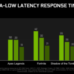 gamescom 2019 geforce game ready driver ultra low latency chart