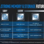 Intel Optane 3D XPoint even 2019 slajdy 04