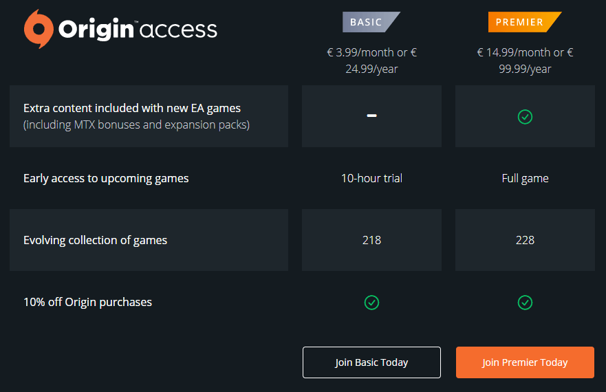origin access ucty