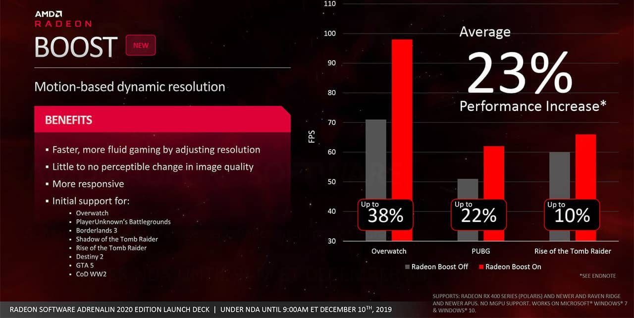 AMD Radeon Software App 2020 slajdy 10