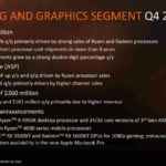 AMD financni vysledky za Q4 2019 Divize Computing and Graphics