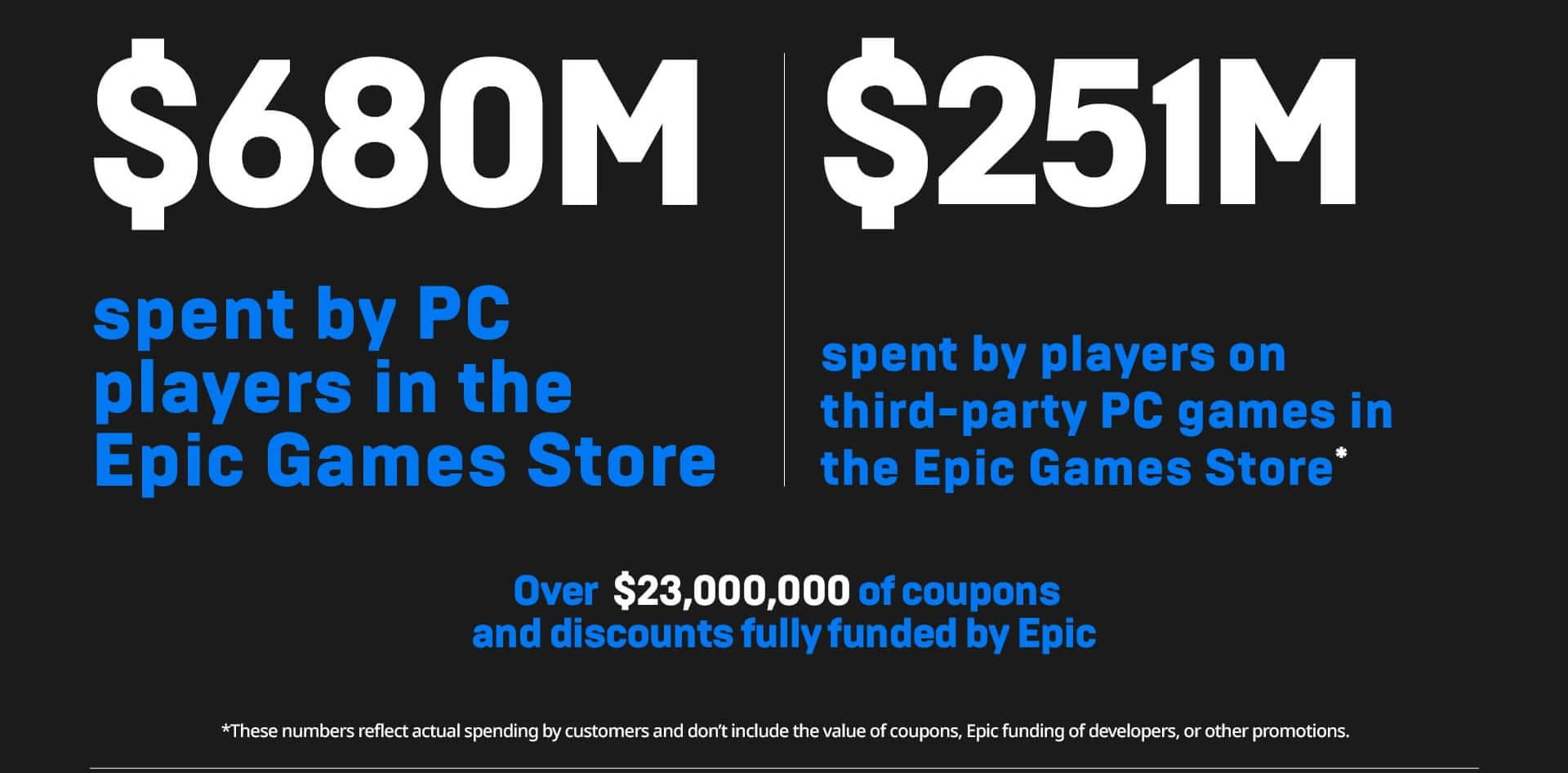 epic games store 2019 2